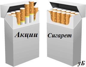 Акции сигарет Rothmans и Петр 1